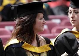 Institution featured at 70 percent quality 213 coleg sir gar graduation 201220120906 2 15oe43f